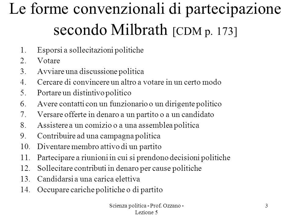 Le forme convenzionali di partecipazione secondo Milbrath [CDM p. 173]